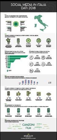Social-Media-Italia-Elaborazione-2018