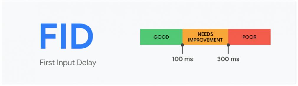 core-web-vitals-first-input-delay
